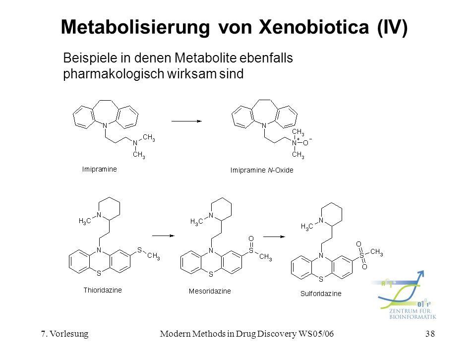 7. VorlesungModern Methods in Drug Discovery WS05/0638 Metabolisierung von Xenobiotica (IV) Beispiele in denen Metabolite ebenfalls pharmakologisch wi