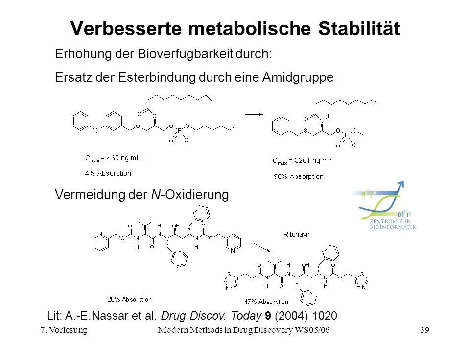 7. VorlesungModern Methods in Drug Discovery WS05/0639 Verbesserte metabolische Stabilität Erhöhung der Bioverfügbarkeit durch: Ersatz der Esterbindun