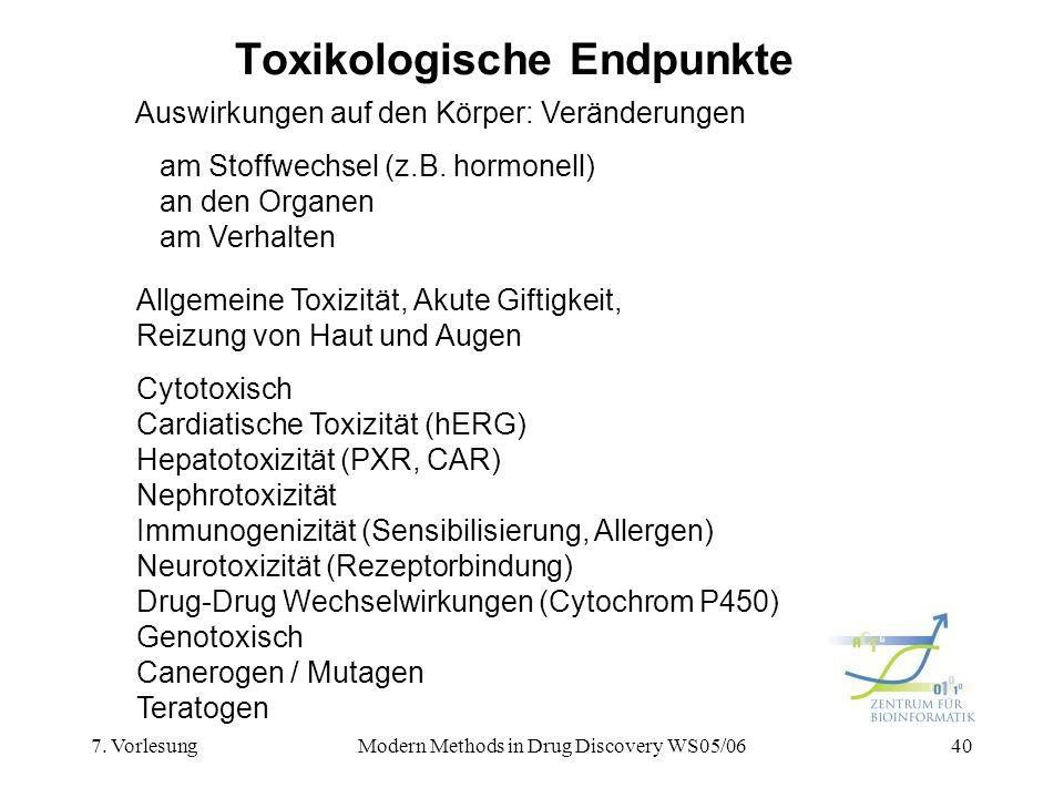 7. VorlesungModern Methods in Drug Discovery WS05/0640 Toxikologische Endpunkte Allgemeine Toxizität, Akute Giftigkeit, Reizung von Haut und Augen Cyt