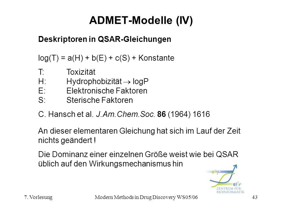 7. VorlesungModern Methods in Drug Discovery WS05/0643 ADMET-Modelle (IV) Deskriptoren in QSAR-Gleichungen log(T) = a(H) + b(E) + c(S) + Konstante T:T