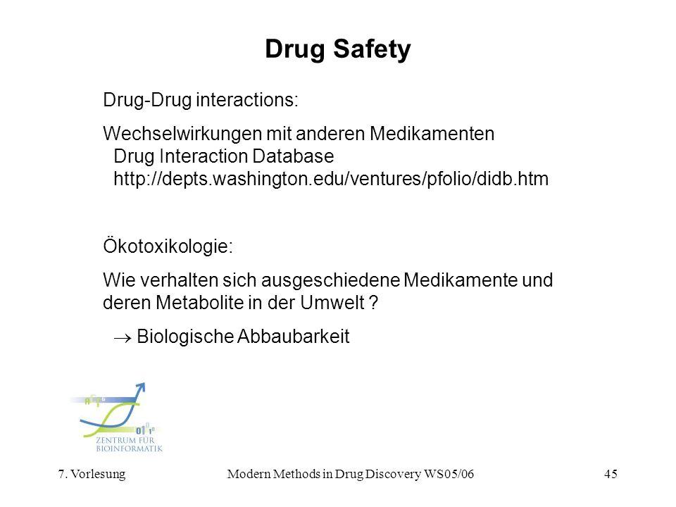 7. VorlesungModern Methods in Drug Discovery WS05/0645 Drug Safety Drug-Drug interactions: Wechselwirkungen mit anderen Medikamenten Drug Interaction