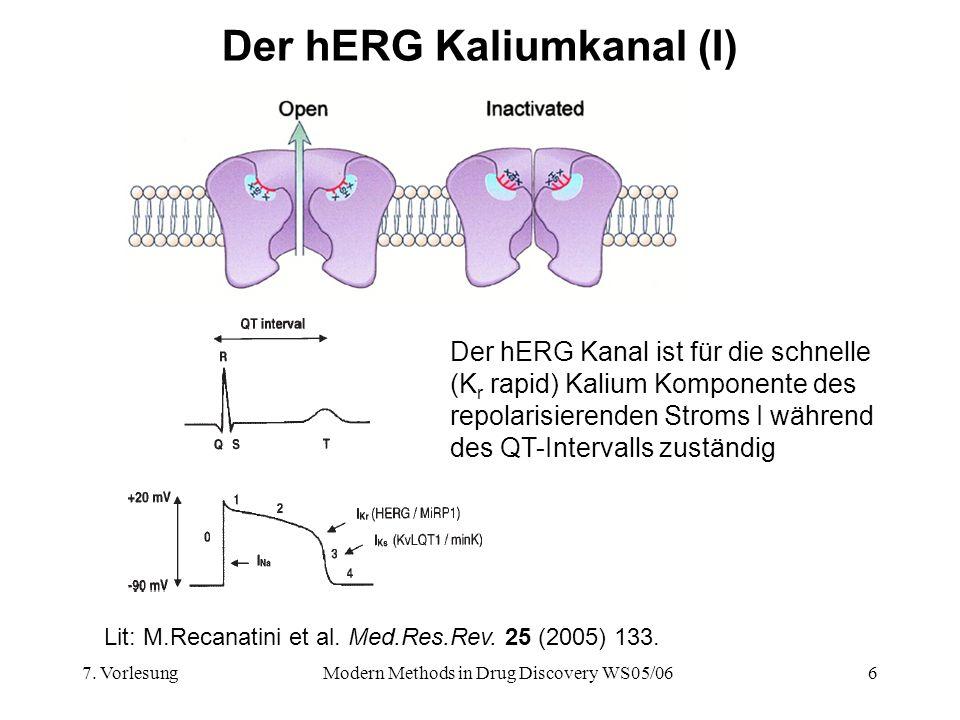 7. VorlesungModern Methods in Drug Discovery WS05/066 Der hERG Kaliumkanal (I) Der hERG Kanal ist für die schnelle (K r rapid) Kalium Komponente des r