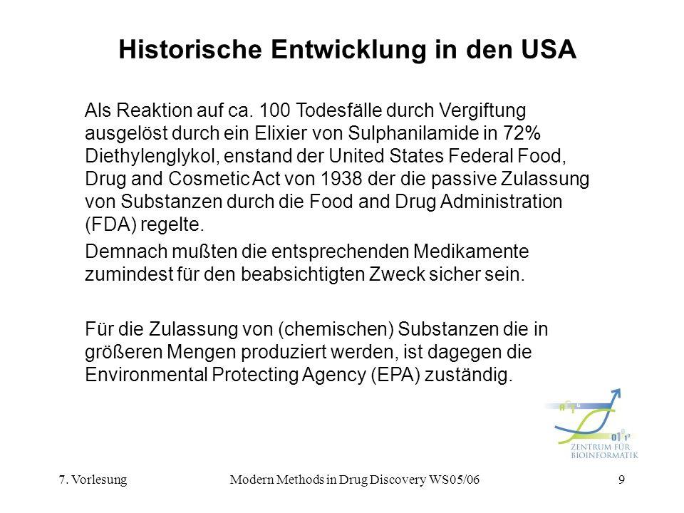 7. VorlesungModern Methods in Drug Discovery WS05/069 Historische Entwicklung in den USA Als Reaktion auf ca. 100 Todesfälle durch Vergiftung ausgelös