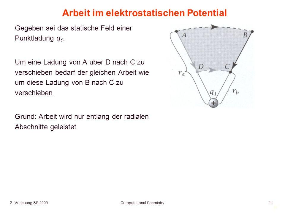 11 2. Vorlesung SS 2005 Computational Chemistry11 Arbeit im elektrostatischen Potential Gegeben sei das statische Feld einer Punktladung q 1. Um eine