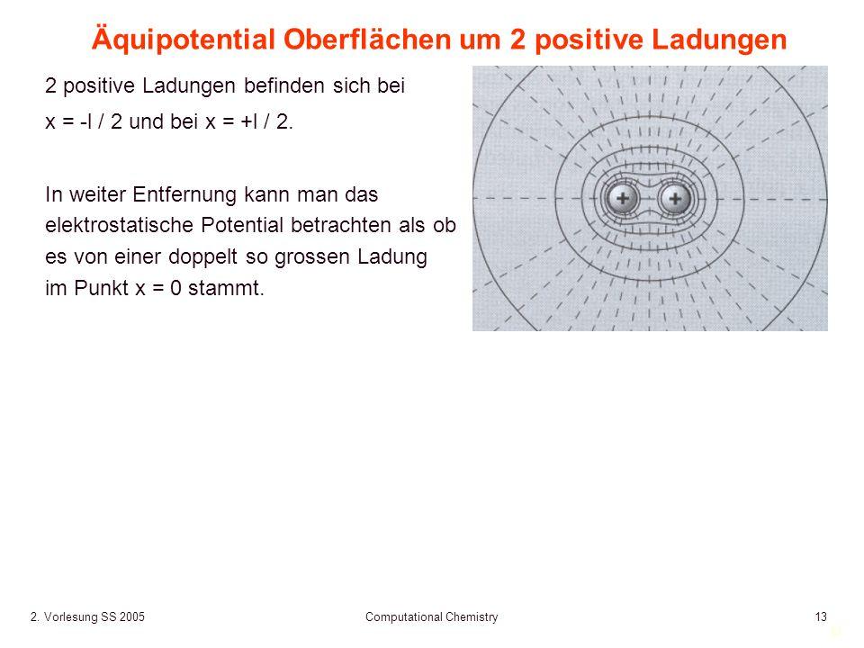 13 2. Vorlesung SS 2005 Computational Chemistry13 Äquipotential Oberflächen um 2 positive Ladungen 2 positive Ladungen befinden sich bei x = -l / 2 un