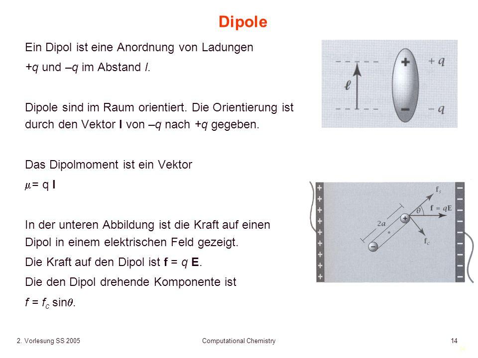 14 2. Vorlesung SS 2005 Computational Chemistry14 Dipole Ein Dipol ist eine Anordnung von Ladungen +q und –q im Abstand l. Dipole sind im Raum orienti