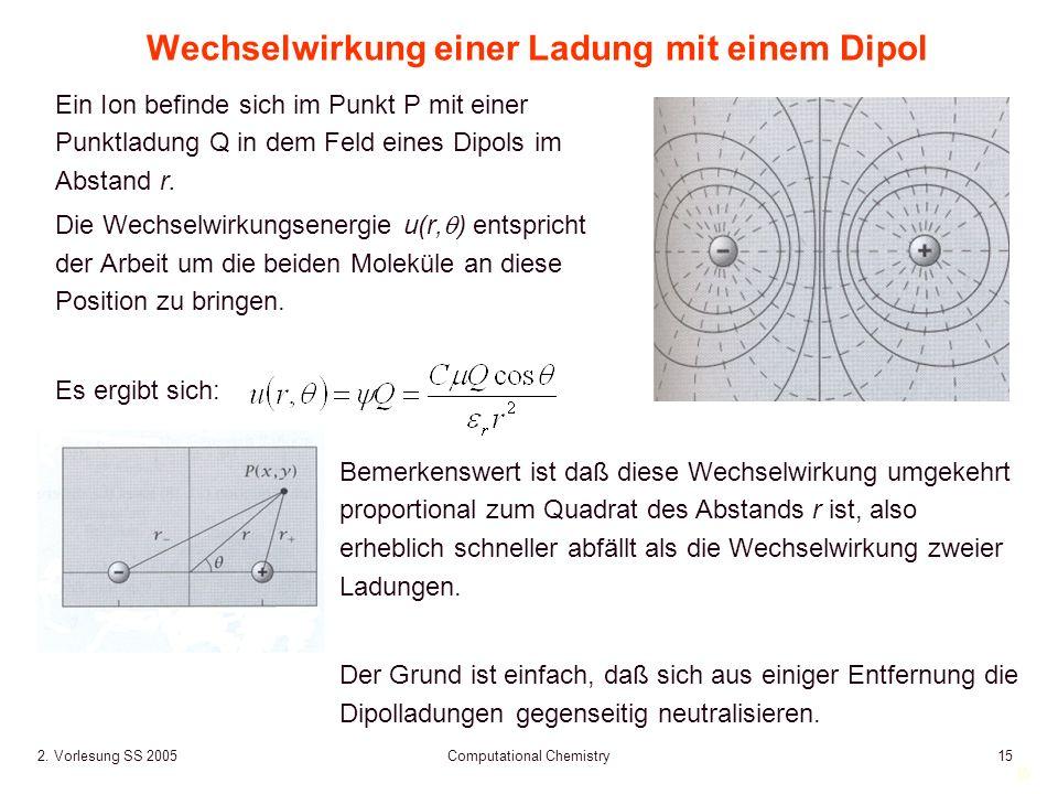 15 2. Vorlesung SS 2005 Computational Chemistry15 Wechselwirkung einer Ladung mit einem Dipol Ein Ion befinde sich im Punkt P mit einer Punktladung Q
