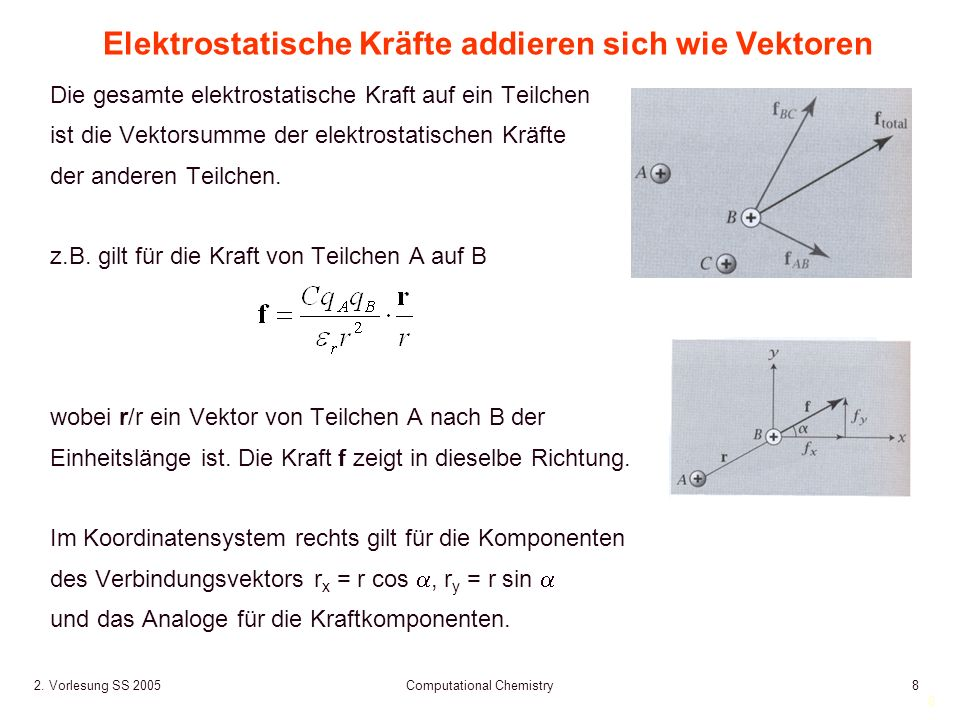 8 2. Vorlesung SS 2005 Computational Chemistry8 Elektrostatische Kräfte addieren sich wie Vektoren Die gesamte elektrostatische Kraft auf ein Teilchen