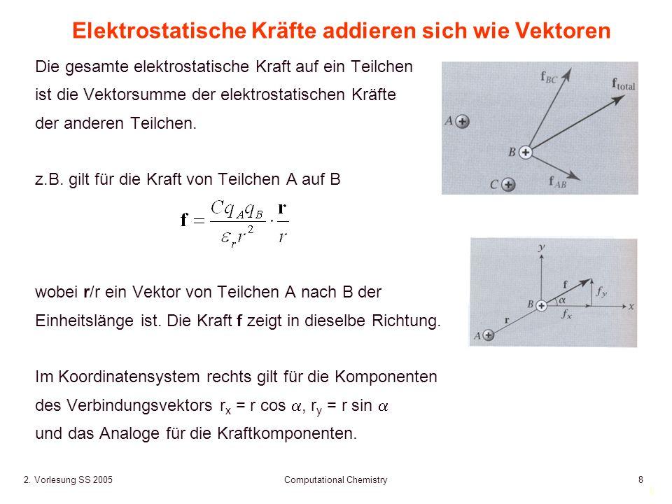 9 2.Vorlesung SS 2005 Computational Chemistry9 Die Abb.