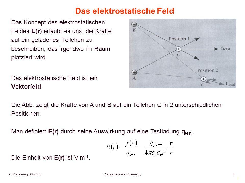 9 2. Vorlesung SS 2005 Computational Chemistry9 Die Abb. zeigt die Kräfte von A und B auf ein Teilchen C in 2 unterschiedlichen Positionen. Man defini