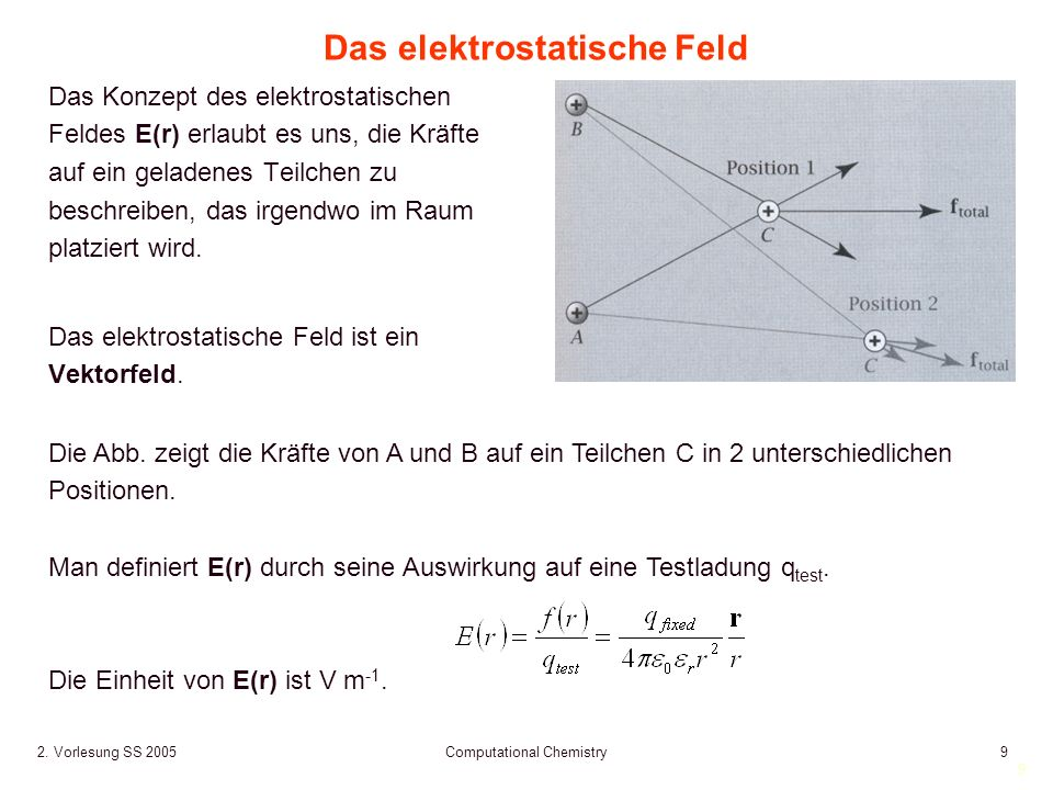 9 2. Vorlesung SS 2005 Computational Chemistry9 Die Abb.