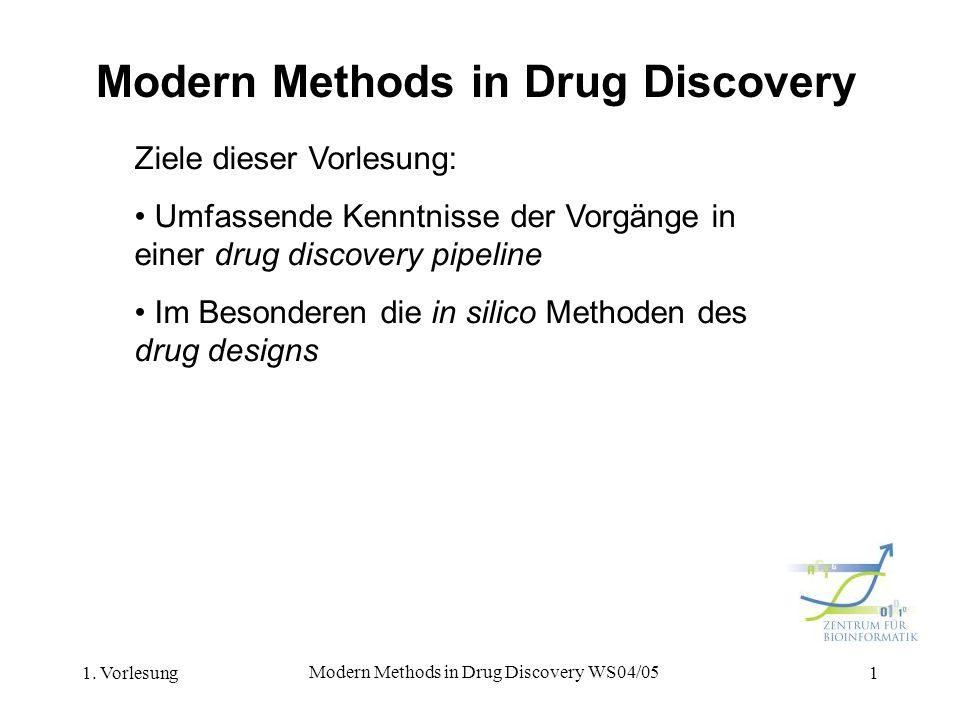 1. Vorlesung Modern Methods in Drug Discovery WS04/05 1 Modern Methods in Drug Discovery Ziele dieser Vorlesung: Umfassende Kenntnisse der Vorgänge in