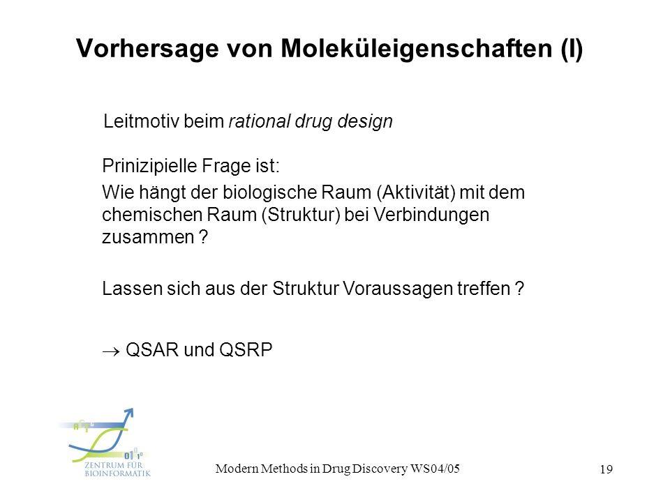 1. Vorlesung Modern Methods in Drug Discovery WS04/05 19 Vorhersage von Moleküleigenschaften (I) Leitmotiv beim rational drug design Prinizipielle Fra