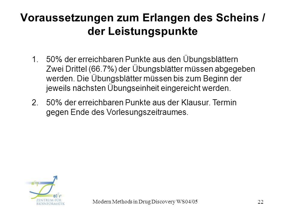 1. Vorlesung Modern Methods in Drug Discovery WS04/05 22 Voraussetzungen zum Erlangen des Scheins / der Leistungspunkte 1.50% der erreichbaren Punkte