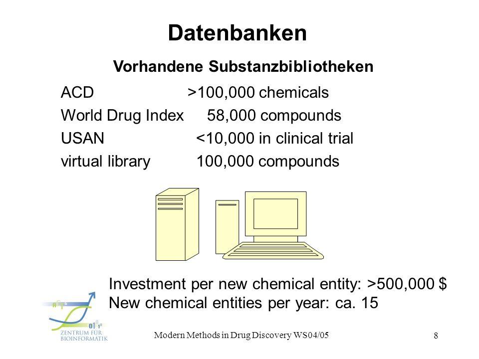 1. Vorlesung Modern Methods in Drug Discovery WS04/05 8 Datenbanken Vorhandene Substanzbibliotheken ACD >100,000 chemicals World Drug Index 58,000 com