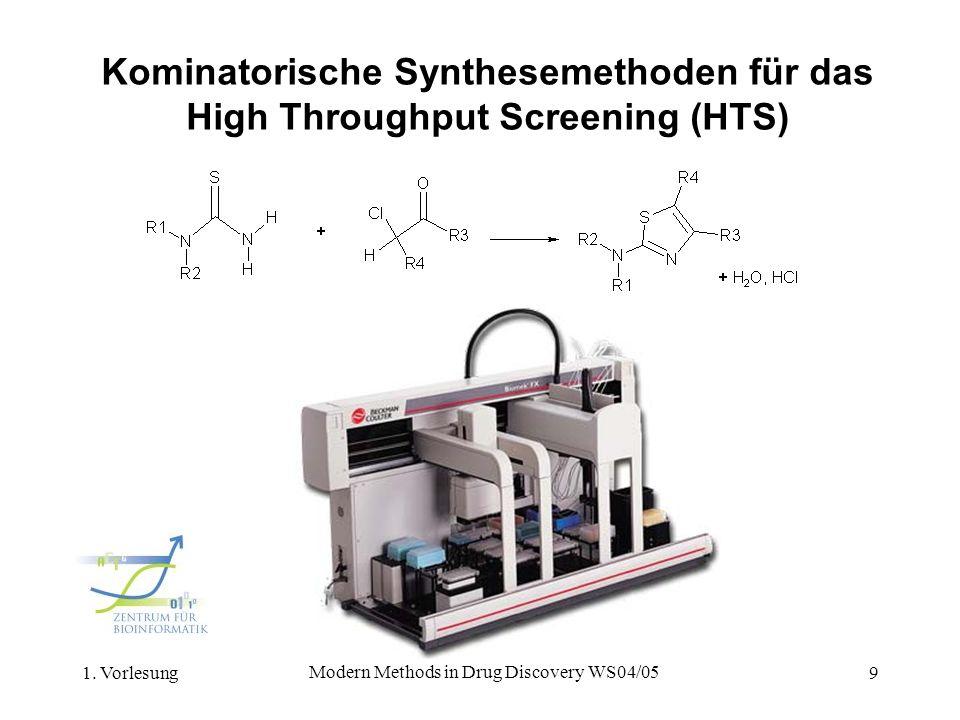 1. Vorlesung Modern Methods in Drug Discovery WS04/05 9 Kominatorische Synthesemethoden für das High Throughput Screening (HTS)