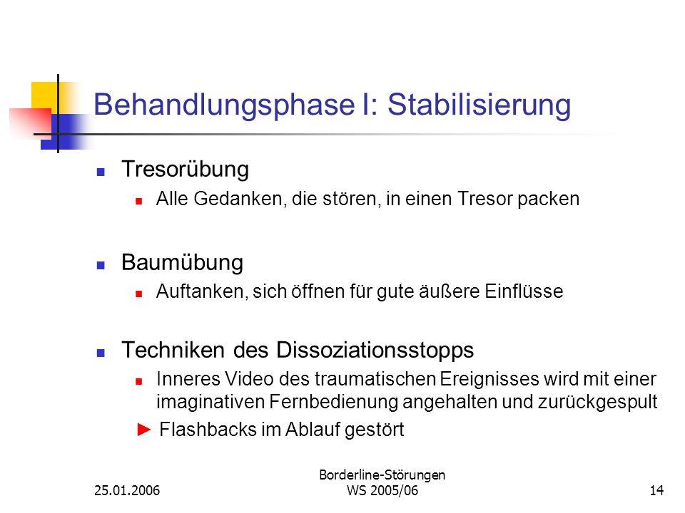 25.01.2006 Borderline-Störungen WS 2005/0614 Behandlungsphase I: Stabilisierung Tresorübung Alle Gedanken, die stören, in einen Tresor packen Baumübun