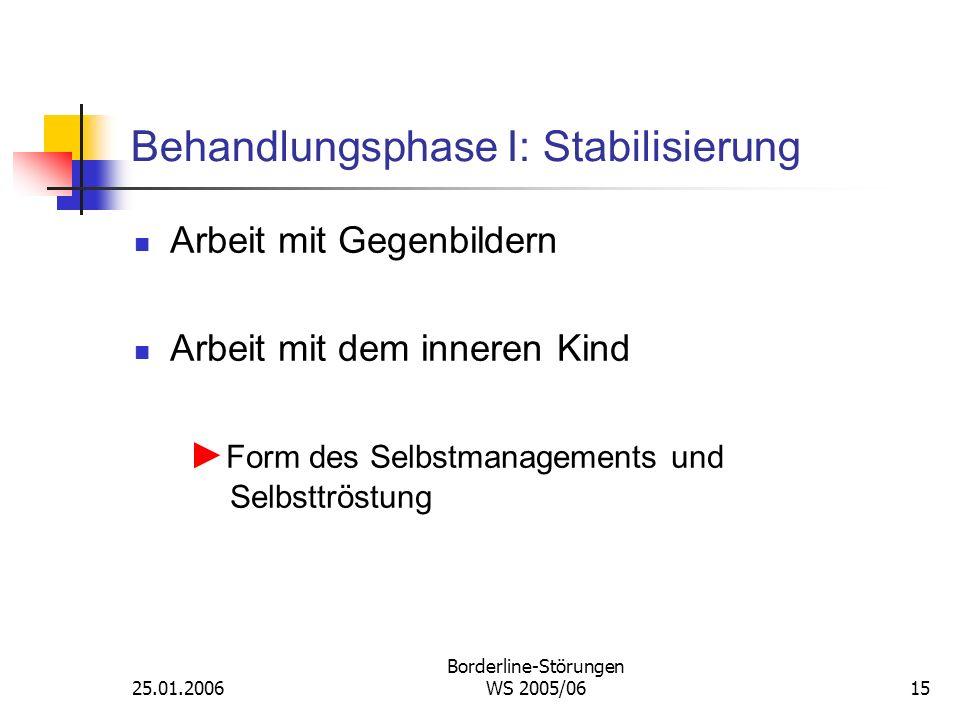 25.01.2006 Borderline-Störungen WS 2005/0615 Behandlungsphase I: Stabilisierung Arbeit mit Gegenbildern Arbeit mit dem inneren Kind Form des Selbstman