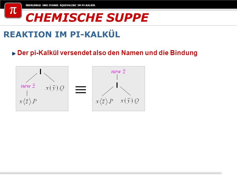 ÜBERGÄNGE UND STARKE ÄQUIVALENZ IM PI-KALKÜL CHEMISCHE SUPPE REAKTION IM PI-KALKÜL Der pi-Kalkül versendet also den Namen und die Bindung
