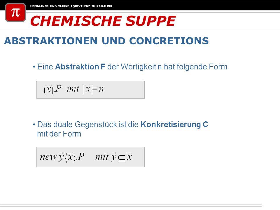 ÜBERGÄNGE UND STARKE ÄQUIVALENZ IM PI-KALKÜL CHEMISCHE SUPPE ABSTRAKTIONEN UND CONCRETIONS Eine Abstraktion F der Wertigkeit n hat folgende Form Das d