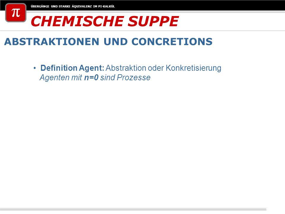 ÜBERGÄNGE UND STARKE ÄQUIVALENZ IM PI-KALKÜL CHEMISCHE SUPPE ABSTRAKTIONEN UND CONCRETIONS Definition Agent: Abstraktion oder Konkretisierung Agenten