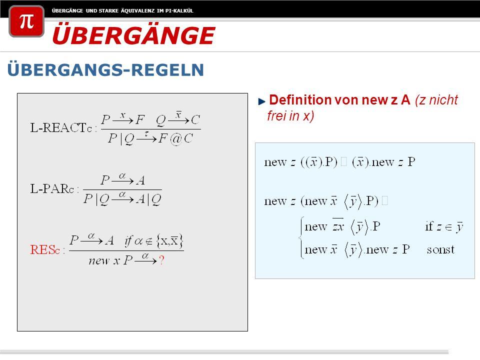 ÜBERGÄNGE UND STARKE ÄQUIVALENZ IM PI-KALKÜL ÜBERGÄNGE ÜBERGANGS-REGELN Definition von new z A (z nicht frei in x)