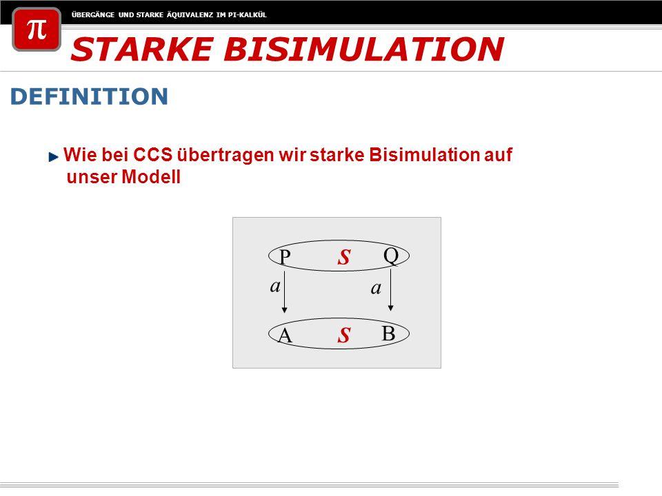 ÜBERGÄNGE UND STARKE ÄQUIVALENZ IM PI-KALKÜL STARKE BISIMULATION DEFINITION P A Q B S S a a Wie bei CCS übertragen wir starke Bisimulation auf unser M