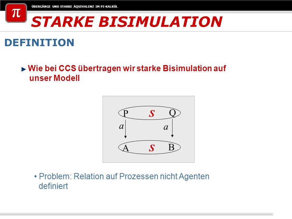 ÜBERGÄNGE UND STARKE ÄQUIVALENZ IM PI-KALKÜL STARKE BISIMULATION DEFINITION Problem: Relation auf Prozessen nicht Agenten definiert P A Q B S S a a Wi