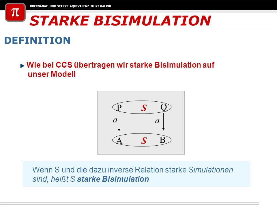 ÜBERGÄNGE UND STARKE ÄQUIVALENZ IM PI-KALKÜL STARKE BISIMULATION DEFINITION Wenn S und die dazu inverse Relation starke Simulationen sind, heißt S sta