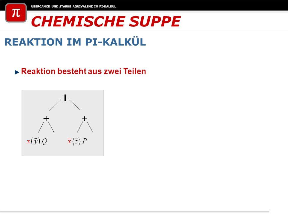 ÜBERGÄNGE UND STARKE ÄQUIVALENZ IM PI-KALKÜL CHEMISCHE SUPPE REAKTION IM PI-KALKÜL Reaktion besteht aus zwei Teilen Nach der Verbindung am Namen x bleiben jetzt zwei Reste übrig 1.
