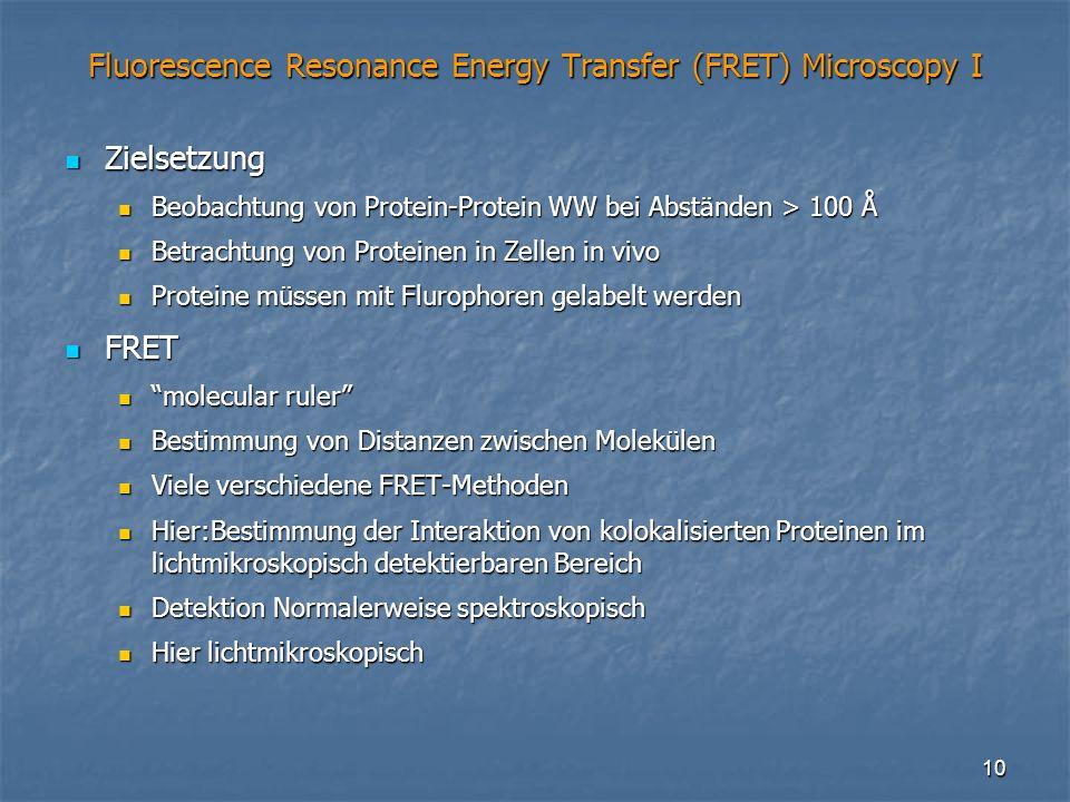 10 Fluorescence Resonance Energy Transfer (FRET) Microscopy I Zielsetzung Zielsetzung Beobachtung von Protein-Protein WW bei Abständen > 100 Å Beobach