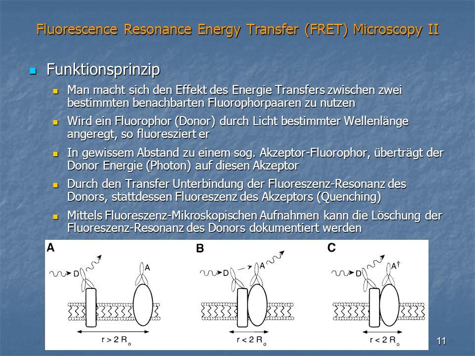 11 Fluorescence Resonance Energy Transfer (FRET) Microscopy II Funktionsprinzip Funktionsprinzip Man macht sich den Effekt des Energie Transfers zwisc