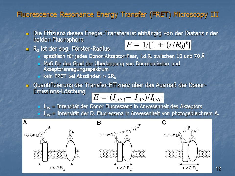 12 Fluorescence Resonance Energy Transfer (FRET) Microscopy III Die Effizienz dieses Enegie-Transfers ist abhängig von der Distanz r der beiden Fluoro