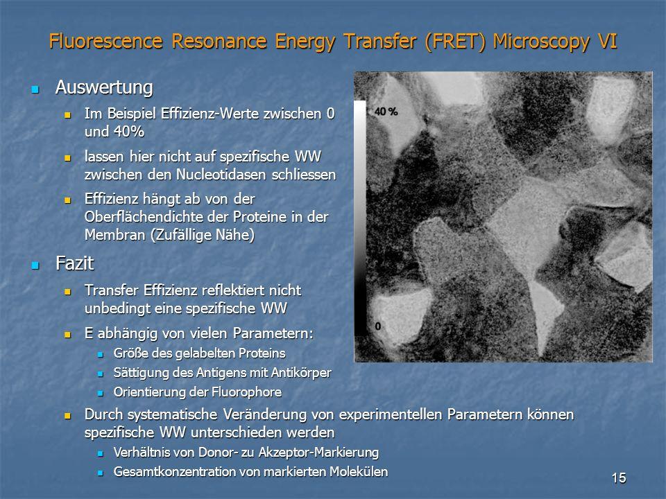 15 Fluorescence Resonance Energy Transfer (FRET) Microscopy VI Auswertung Auswertung Im Beispiel Effizienz-Werte zwischen 0 und 40% Im Beispiel Effizi