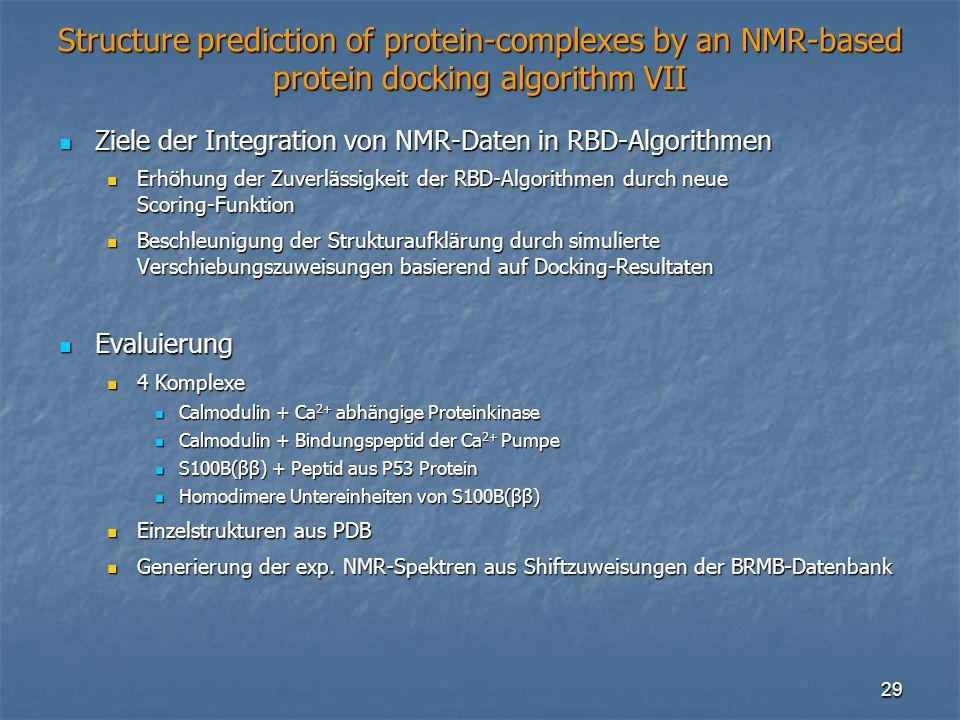 29 Structure prediction of protein-complexes by an NMR-based protein docking algorithm VII Ziele der Integration von NMR-Daten in RBD-Algorithmen Ziel