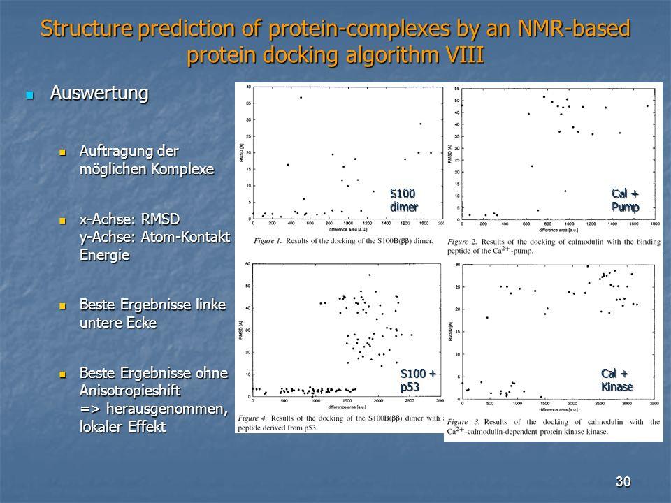30 Structure prediction of protein-complexes by an NMR-based protein docking algorithm VIII Auswertung Auswertung Auftragung der möglichen Komplexe Au