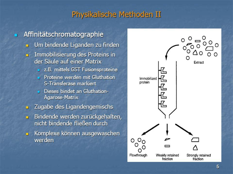 6 Library basierte Methoden I Methodik Methodik Suche nach Bindungspartnern für gewisses Protein in Gen-Expressions-Bibliotheken Suche nach Bindungspartnern für gewisses Protein in Gen-Expressions-Bibliotheken Vorteile Vorteile Schnelles Screening einer große Menge von möglichen Liganden Schnelles Screening einer große Menge von möglichen Liganden Gensequenzen der Bindungspartner sind sofort verfügbar Gensequenzen der Bindungspartner sind sofort verfügbar Nachteil Nachteil Müssen i.d.R.