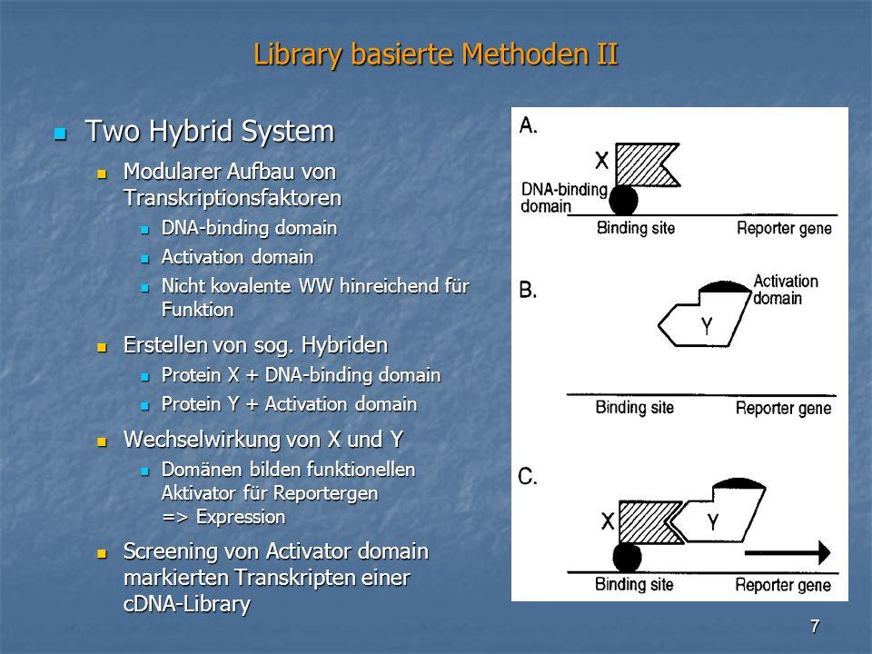 7 Library basierte Methoden II Two Hybrid System Two Hybrid System Modularer Aufbau von Transkriptionsfaktoren Modularer Aufbau von Transkriptionsfakt