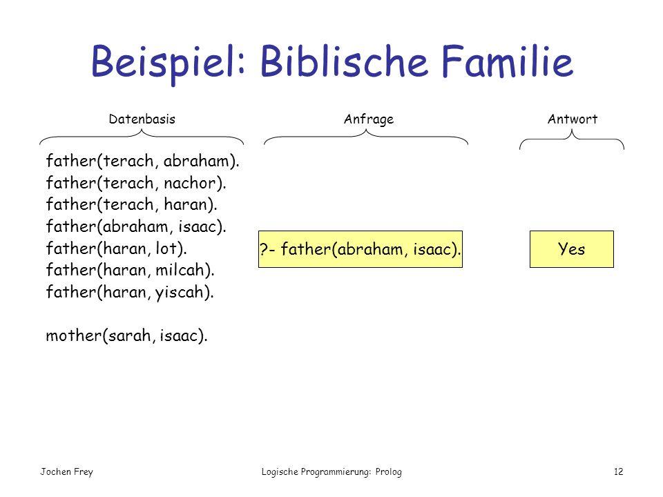 Jochen FreyLogische Programmierung: Prolog12 Beispiel: Biblische Familie father(terach, abraham). father(terach, nachor). father(terach, haran). fathe