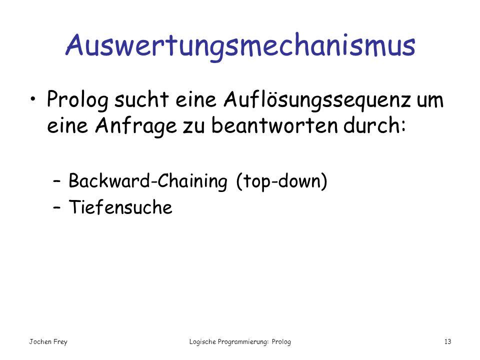 Jochen FreyLogische Programmierung: Prolog13 Auswertungsmechanismus Prolog sucht eine Auflösungssequenz um eine Anfrage zu beantworten durch: –Backwar
