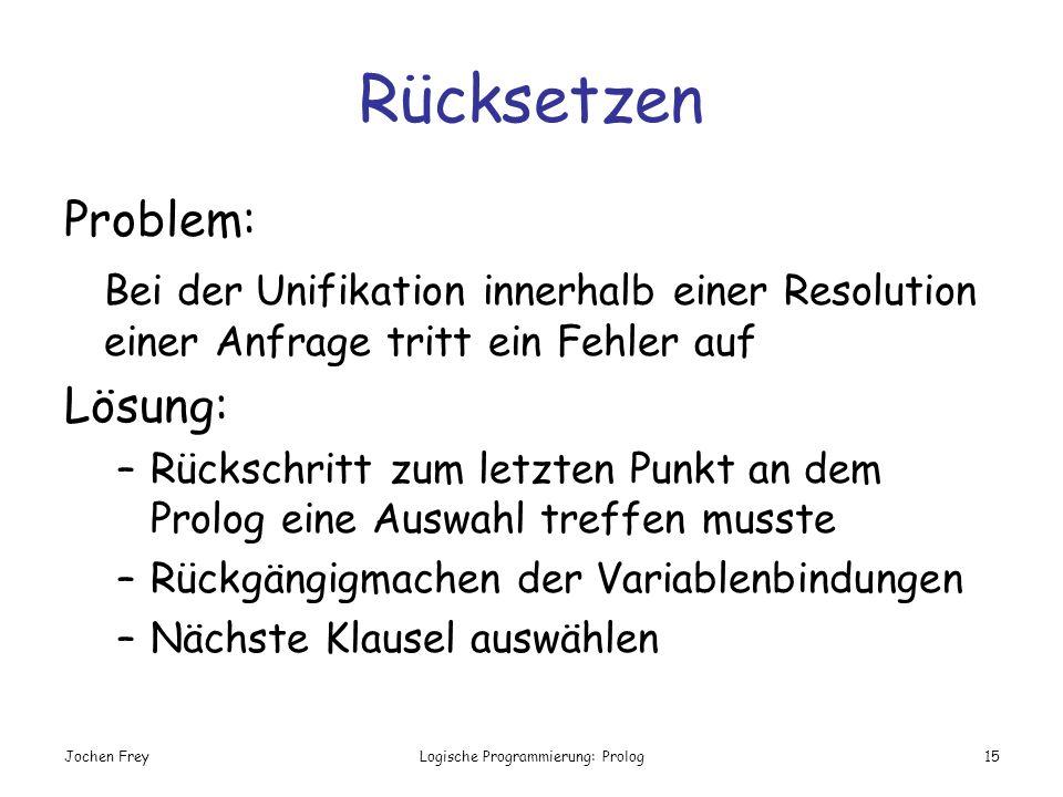 Jochen FreyLogische Programmierung: Prolog15 Rücksetzen Problem: Bei der Unifikation innerhalb einer Resolution einer Anfrage tritt ein Fehler auf Lös