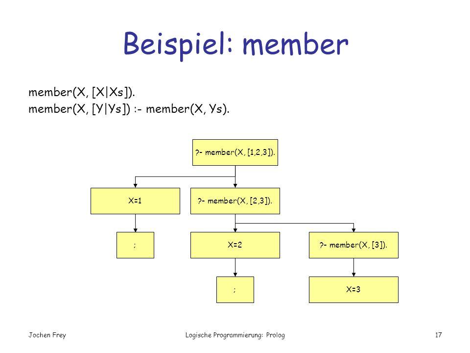 Jochen FreyLogische Programmierung: Prolog17 Beispiel: member member(X, [X|Xs]). member(X, [Y|Ys]) :- member(X, Ys). ?- member(X, [1,2,3]). ?- member(