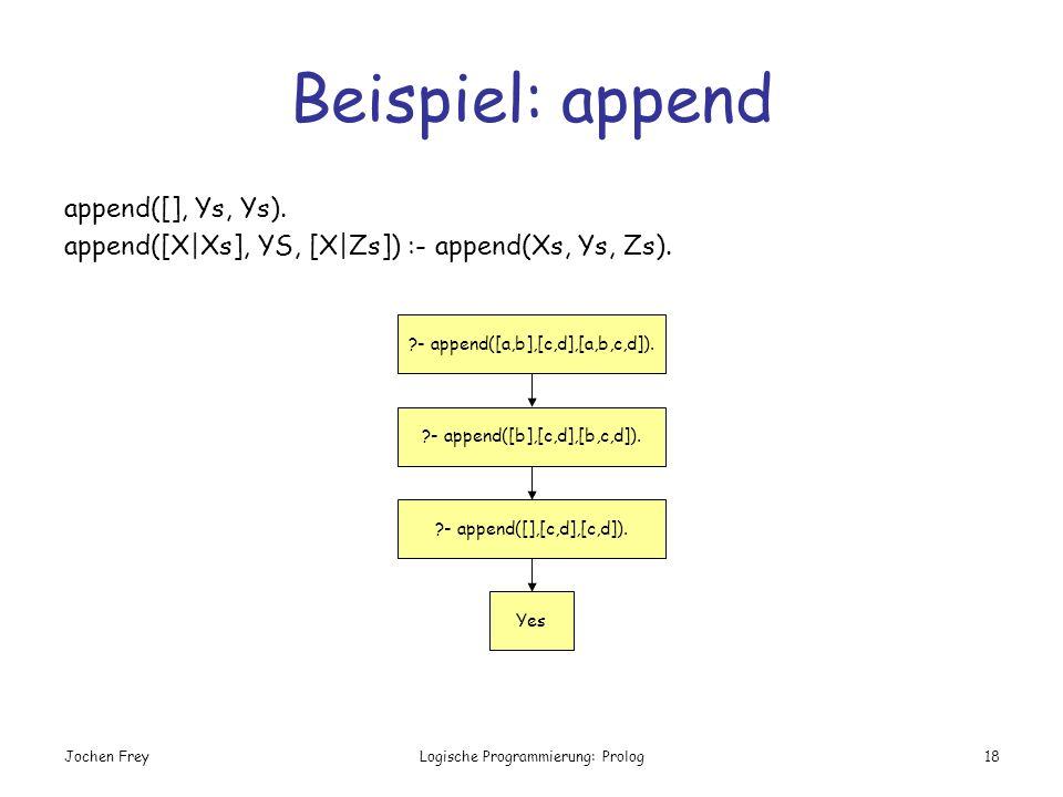 Jochen FreyLogische Programmierung: Prolog18 Beispiel: append append([], Ys, Ys). append([X|Xs], YS, [X|Zs]) :- append(Xs, Ys, Zs). ?- append([a,b],[c