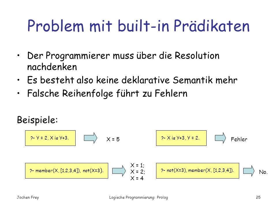 Jochen FreyLogische Programmierung: Prolog25 Problem mit built-in Prädikaten Der Programmierer muss über die Resolution nachdenken Es besteht also kei