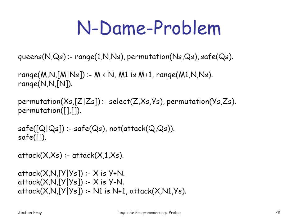 Jochen FreyLogische Programmierung: Prolog28 N-Dame-Problem queens(N,Qs) :- range(1,N,Ns), permutation(Ns,Qs), safe(Qs). range(M,N,[M|Ns]) :- M < N, M