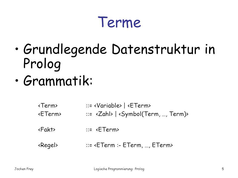 Jochen FreyLogische Programmierung: Prolog5 Terme Grundlegende Datenstruktur in Prolog Grammatik: ::= | ::=