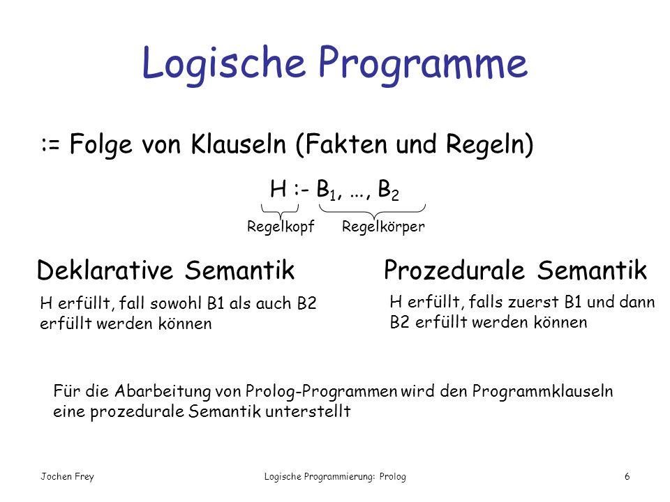Jochen FreyLogische Programmierung: Prolog6 Logische Programme := Folge von Klauseln (Fakten und Regeln) RegelkopfRegelkörper H :- B 1, …, B 2 Deklara