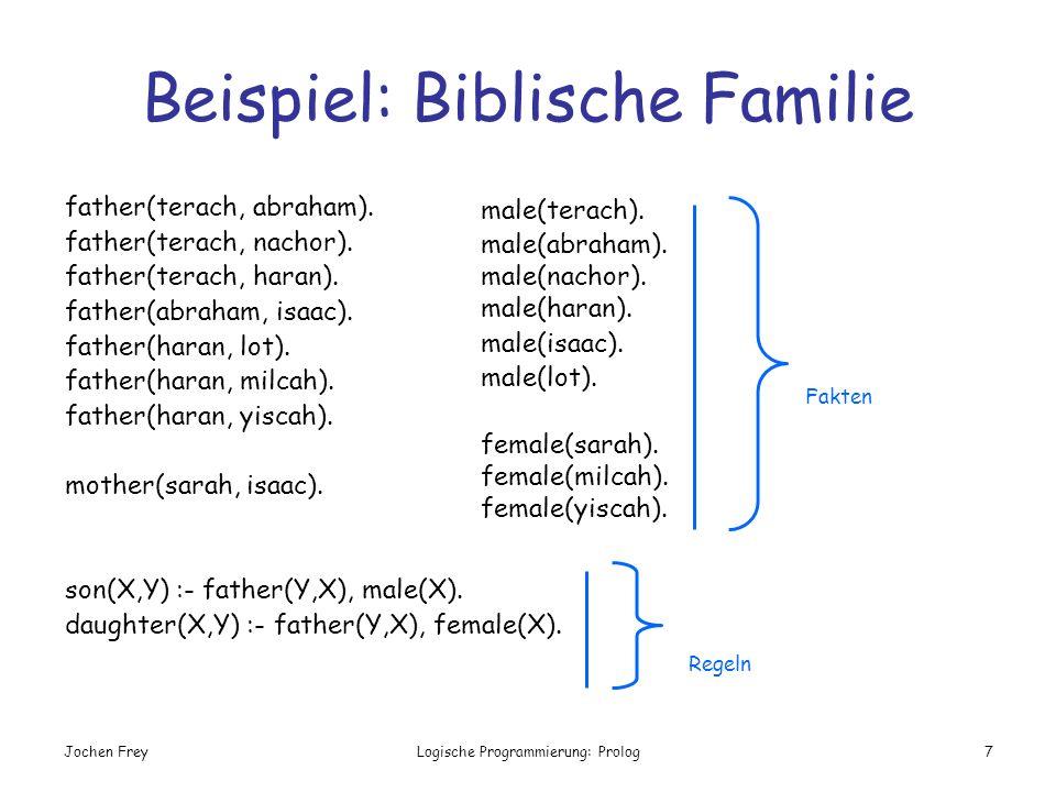 Jochen FreyLogische Programmierung: Prolog7 Beispiel: Biblische Familie father(terach, abraham). father(terach, nachor). father(terach, haran). father