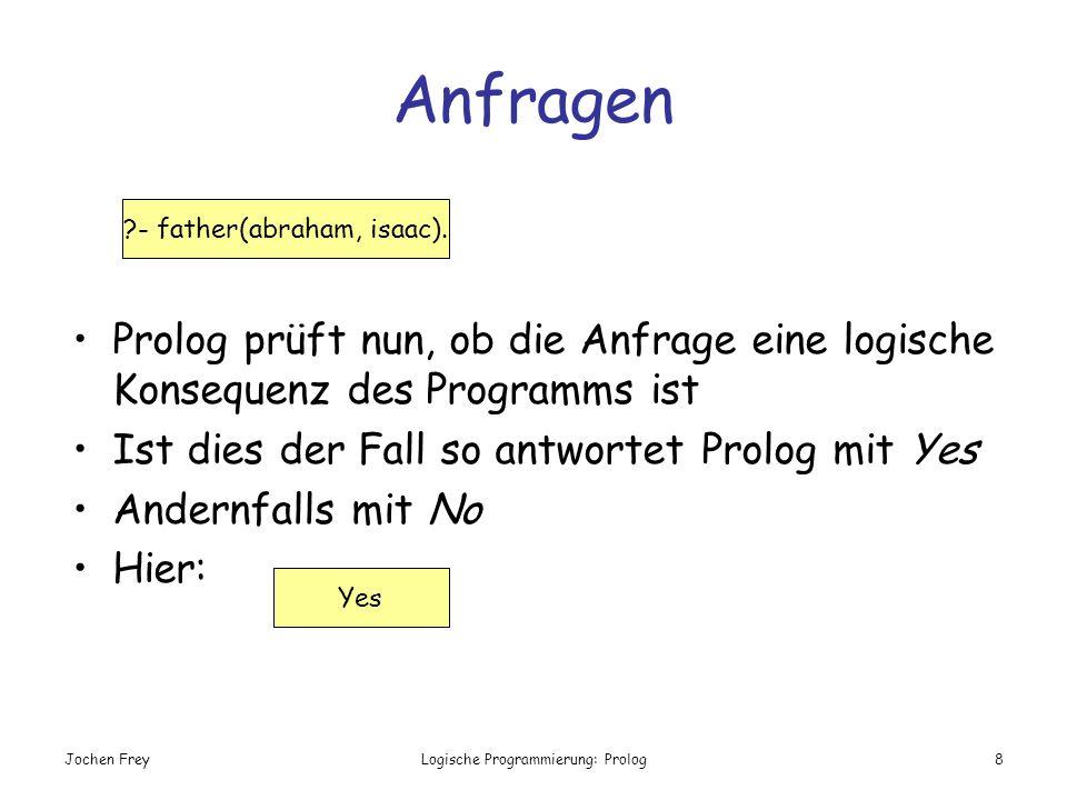 Jochen FreyLogische Programmierung: Prolog8 ?- father(abraham, isaac). Anfragen Prolog prüft nun, ob die Anfrage eine logische Konsequenz des Programm