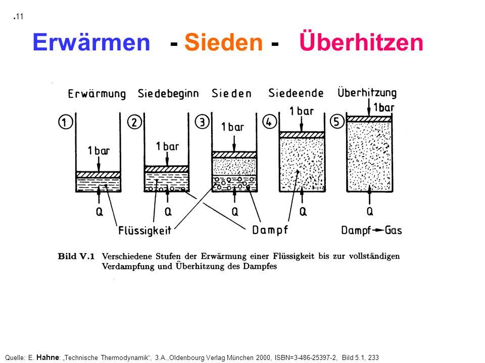 Erwärmen - Sieden - Überhitzen Quelle: E. Hahne : Technische Thermodynamik, 3.A.,Oldenbourg Verlag München 2000, ISBN=3-486-25397-2, Bild 5.1, 233. 11